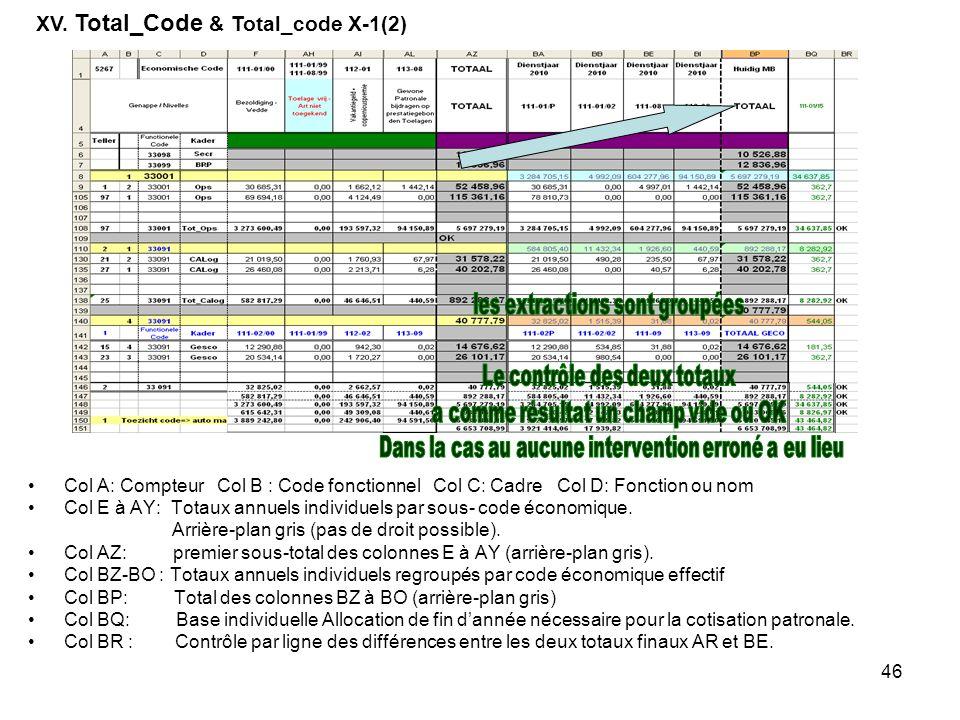 46 Col A: Compteur Col B : Code fonctionnel Col C: Cadre Col D: Fonction ou nom Col E à AY: Totaux annuels individuels par sous- code économique. Arri