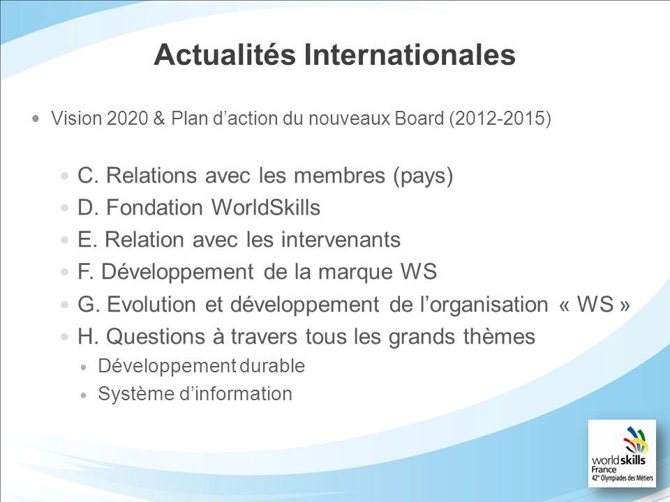 Actualités Internationales Vision 2020 & Plan daction du nouveaux Board (2012-2015) C. Relations avec les membres (pays) D. Fondation WorldSkills E. R