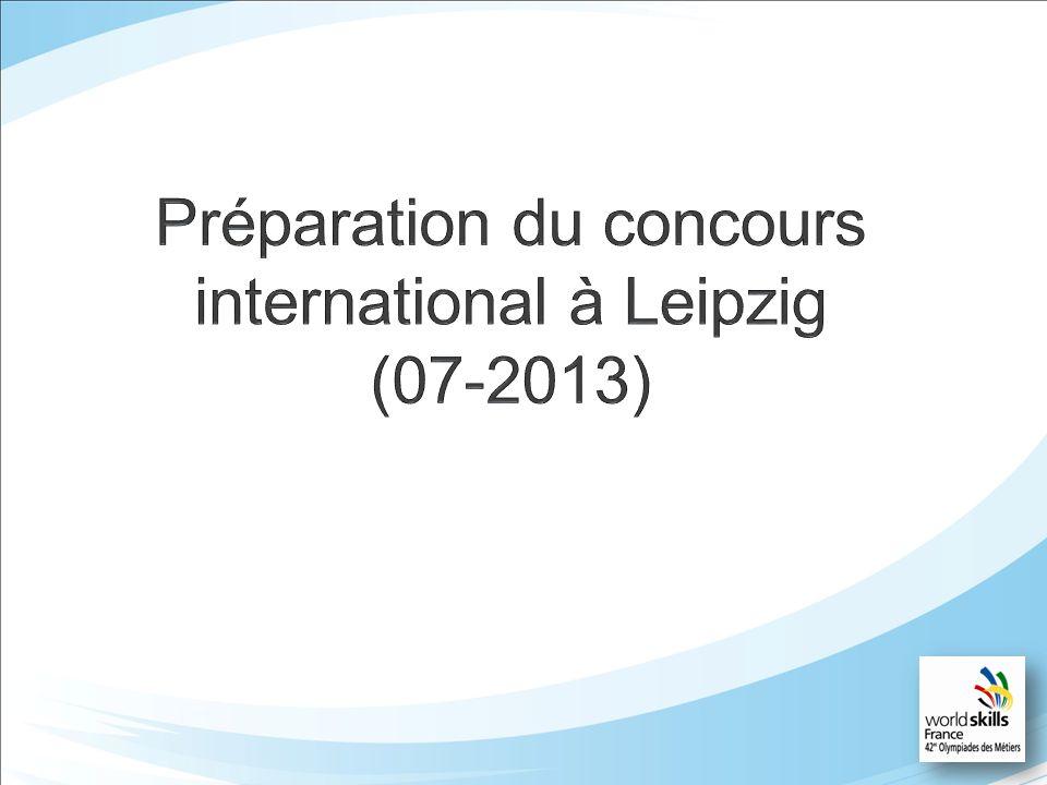 Sujets en discutions à linternational Simplification du règlement d ici à 2015 TD audité à 100% pour vérifier la pertinence Sujets vérifiés à 100% Evaluation des procédure de notation et des barèmes sur 10 métiers d ici à 2013.