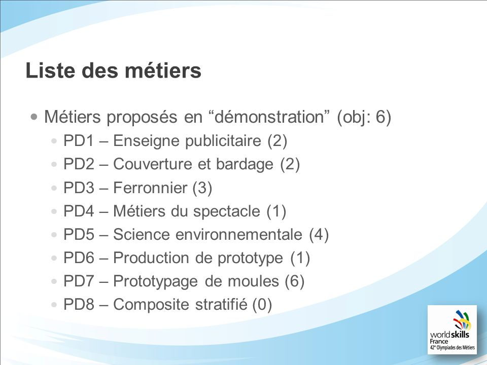 Liste des métiers Métiers proposés en démonstration (obj: 6) PD1 – Enseigne publicitaire (2) PD2 – Couverture et bardage (2) PD3 – Ferronnier (3) PD4