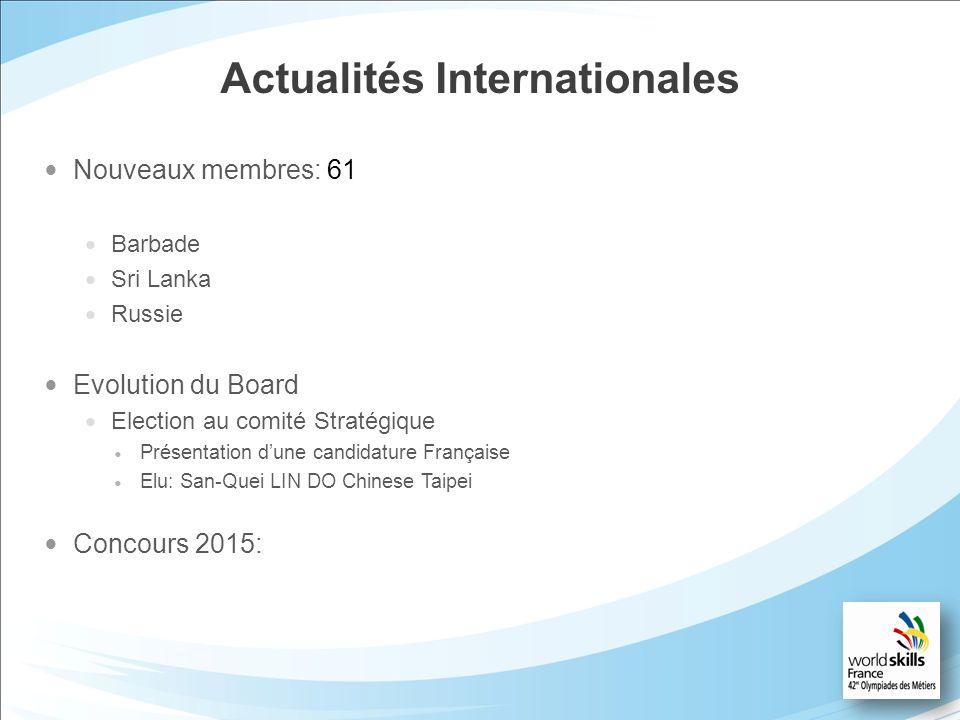 Actualités Internationales Nouveaux membres: 61 Barbade Sri Lanka Russie Evolution du Board Election au comité Stratégique Présentation dune candidatu