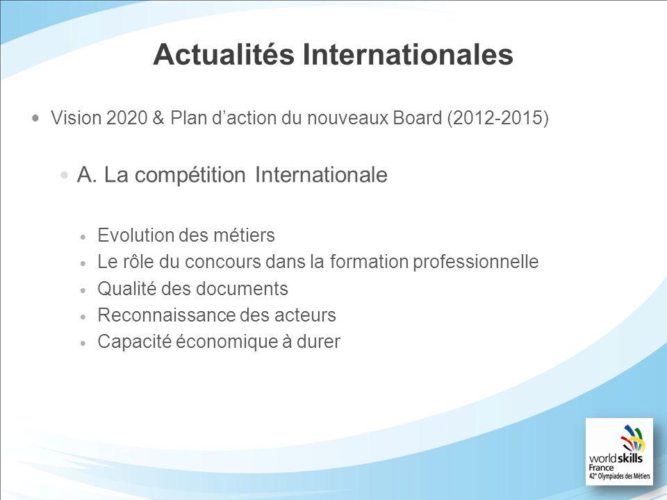 Actualités Internationales Vision 2020 & Plan daction du nouveaux Board (2012-2015) A. La compétition Internationale Evolution des métiers Le rôle du
