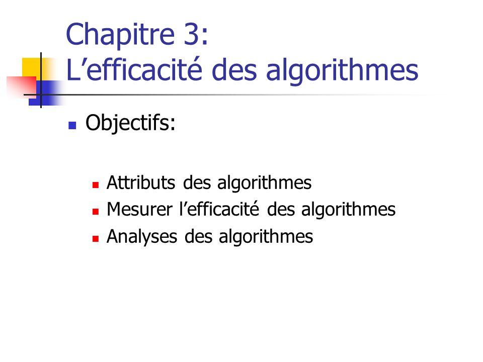 Chapitre 3: Lefficacité des algorithmes Objectifs: Attributs des algorithmes Mesurer lefficacité des algorithmes Analyses des algorithmes
