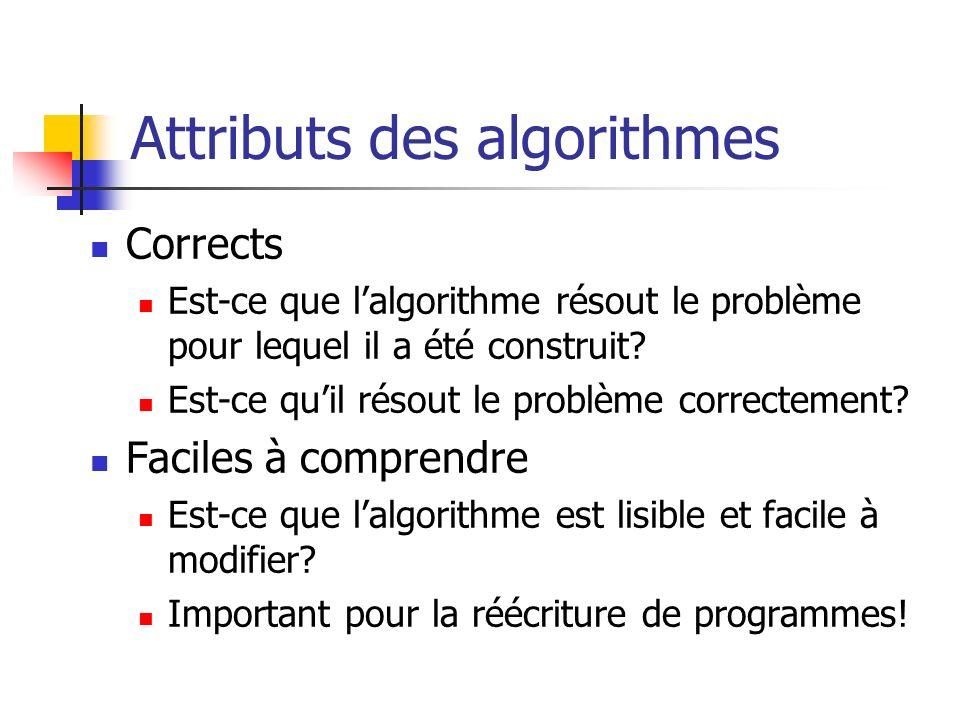 Attributs des algorithmes Corrects Est-ce que lalgorithme résout le problème pour lequel il a été construit.