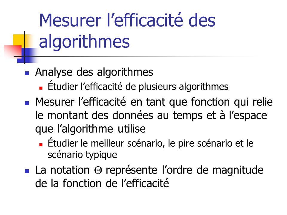 Mesurer lefficacité des algorithmes Analyse des algorithmes Étudier lefficacité de plusieurs algorithmes Mesurer lefficacité en tant que fonction qui relie le montant des données au temps et à lespace que lalgorithme utilise Étudier le meilleur scénario, le pire scénario et le scénario typique La notation représente lordre de magnitude de la fonction de lefficacité