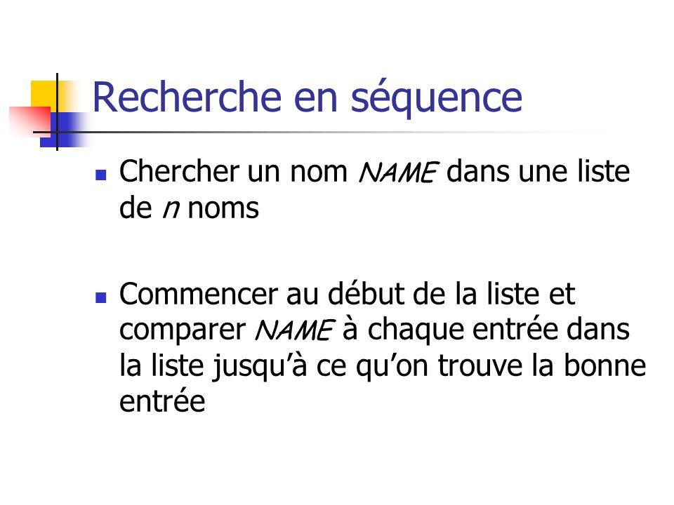 Recherche en séquence Chercher un nom NAME dans une liste de n noms Commencer au début de la liste et comparer NAME à chaque entrée dans la liste jusquà ce quon trouve la bonne entrée