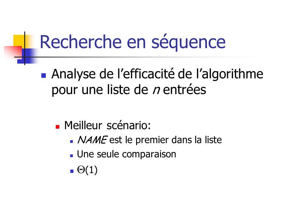 Recherche en séquence Analyse de lefficacité de lalgorithme pour une liste de n entrées Meilleur scénario: NAME est le premier dans la liste Une seule comparaison (1)