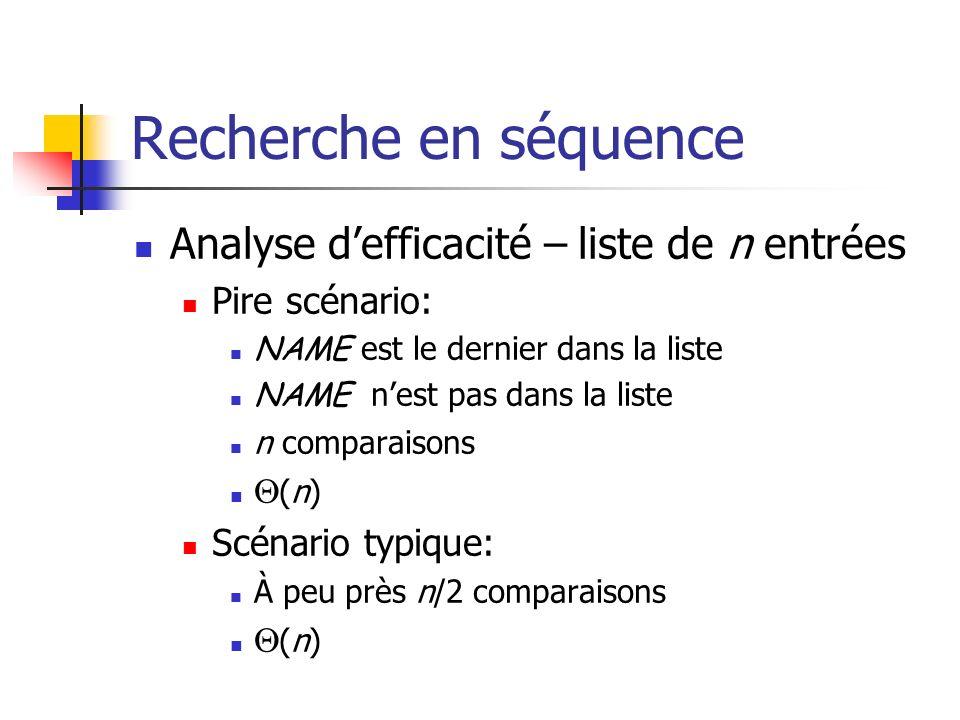 Recherche en séquence Analyse defficacité – liste de n entrées Pire scénario: NAME est le dernier dans la liste NAME nest pas dans la liste n comparaisons (n) Scénario typique: À peu près n/2 comparaisons (n)