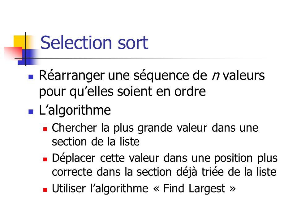 Selection sort Réarranger une séquence de n valeurs pour quelles soient en ordre Lalgorithme Chercher la plus grande valeur dans une section de la liste Déplacer cette valeur dans une position plus correcte dans la section déjà triée de la liste Utiliser lalgorithme « Find Largest »