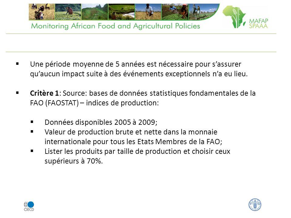 Critères 2 et 3: Source: FAOSTAT– Produits de la culture et dorigine animale Données disponibles 2004-2008; Valeur à limportation et à lexportation; Lister les produits par valeurs à limportation et à lexportation et choisir ceux supérieurs à 70%.