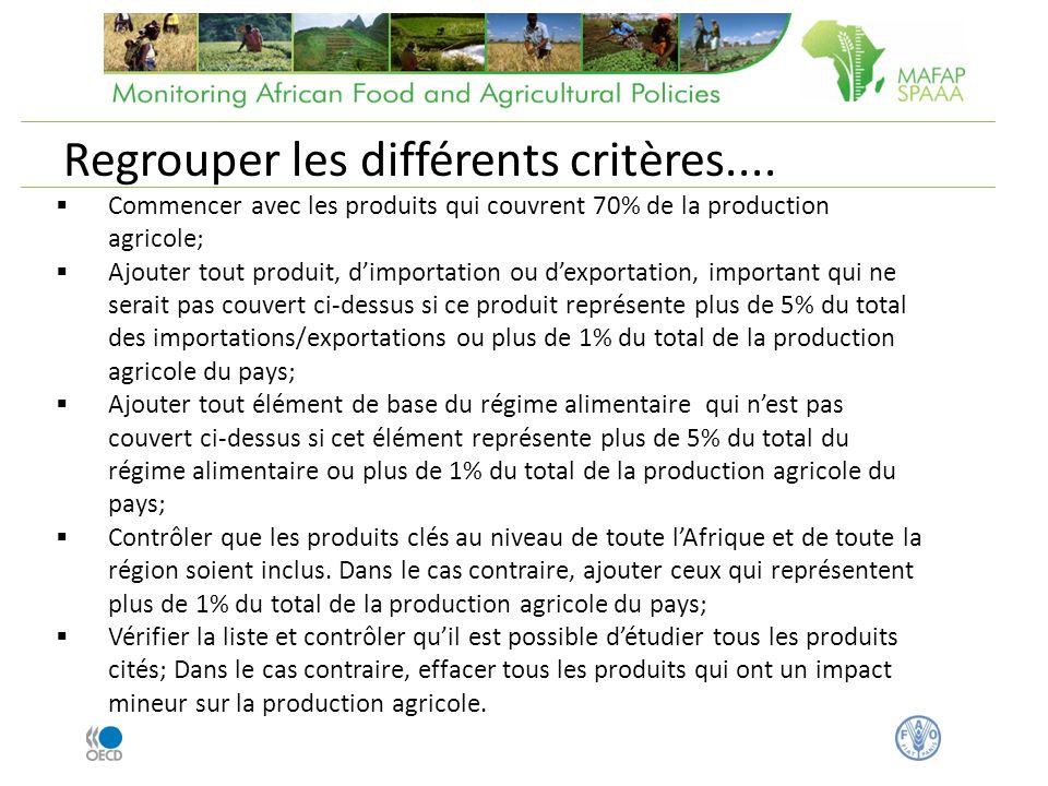 Liste des produits qui couvrent 70% de la production agricole Les produits couvrant 70% de X et M sont inclus.