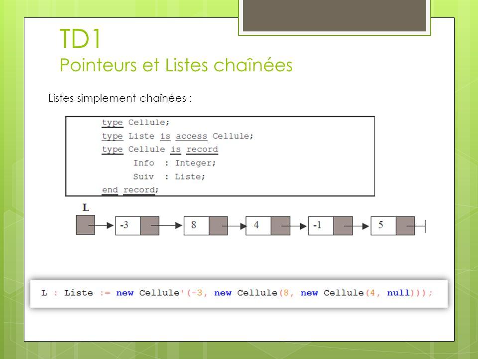 TD1 Pointeurs et Listes chaînées Listes simplement chaînées :