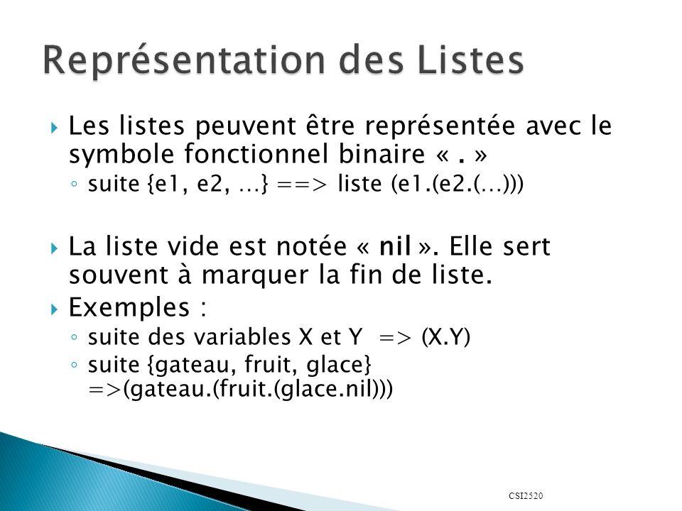 CSI2520 Les listes peuvent être représentée avec le symbole fonctionnel binaire «. » suite {e1, e2, …} ==> liste (e1.(e2.(…))) La liste vide est notée