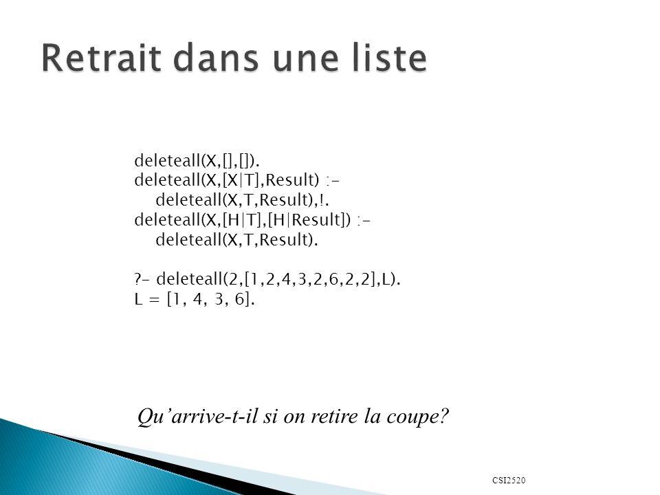 CSI2520 deleteall(X,[],[]). deleteall(X,[X|T],Result) :- deleteall(X,T,Result),!. deleteall(X,[H|T],[H|Result]) :- deleteall(X,T,Result). ?- deleteall