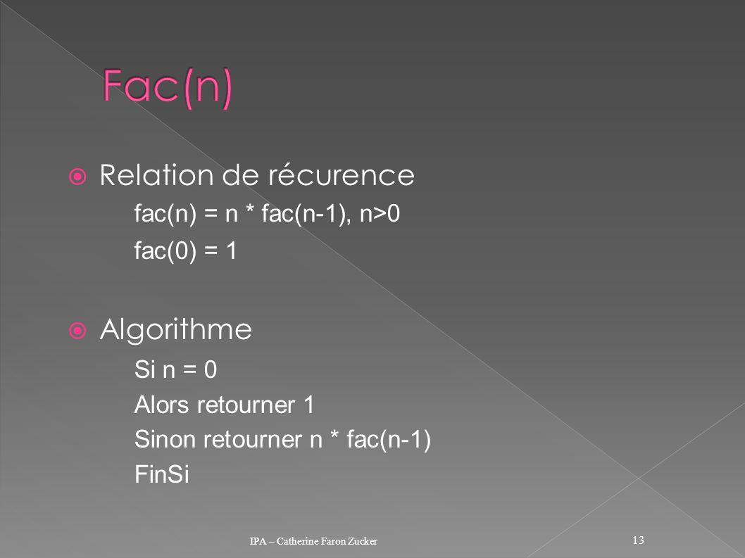 Relation de récurence fac(n) = n * fac(n-1), n>0 fac(0) = 1 Algorithme Si n = 0 Alors retourner 1 Sinon retourner n * fac(n-1) FinSi IPA – Catherine Faron Zucker 13