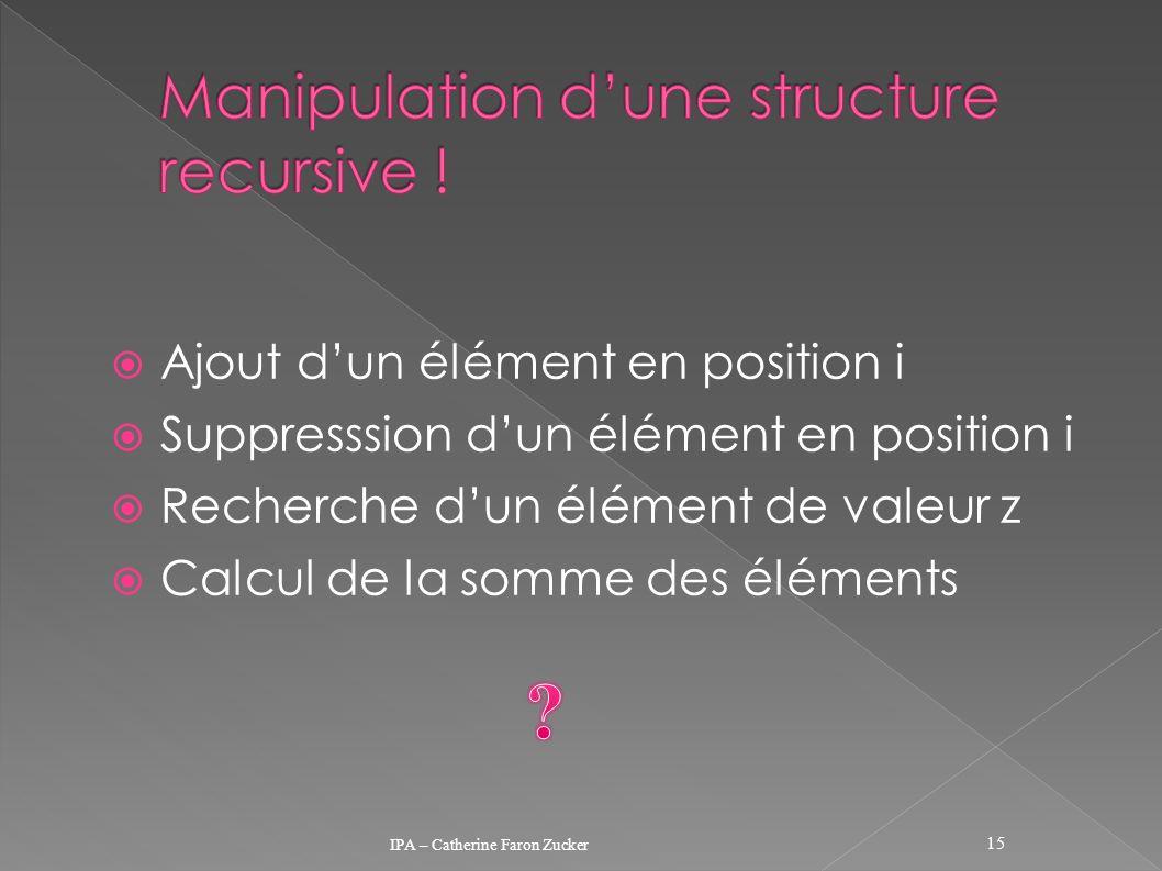 Ajout dun élément en position i Suppresssion dun élément en position i Recherche dun élément de valeur z Calcul de la somme des éléments IPA – Catheri
