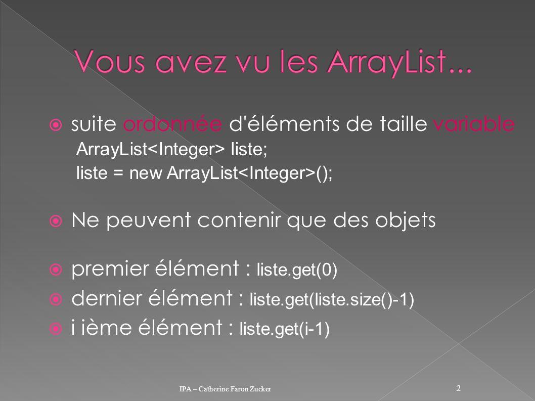 suite ordonnée d éléments de taille variable ArrayList liste; liste = new ArrayList (); Ne peuvent contenir que des objets premier élément : liste.get(0) dernier élément : liste.get(liste.size()-1) i ième élément : liste.get(i-1) IPA – Catherine Faron Zucker 2
