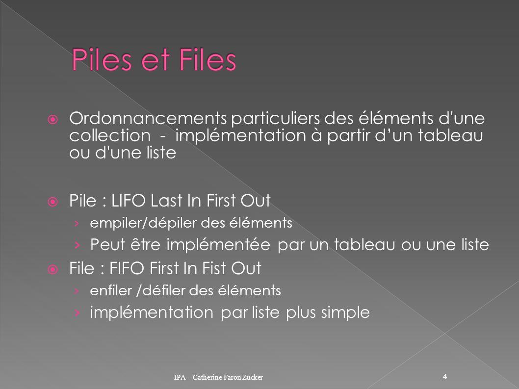 Ordonnancements particuliers des éléments d'une collection - implémentation à partir dun tableau ou d'une liste Pile : LIFO Last In First Out empiler/