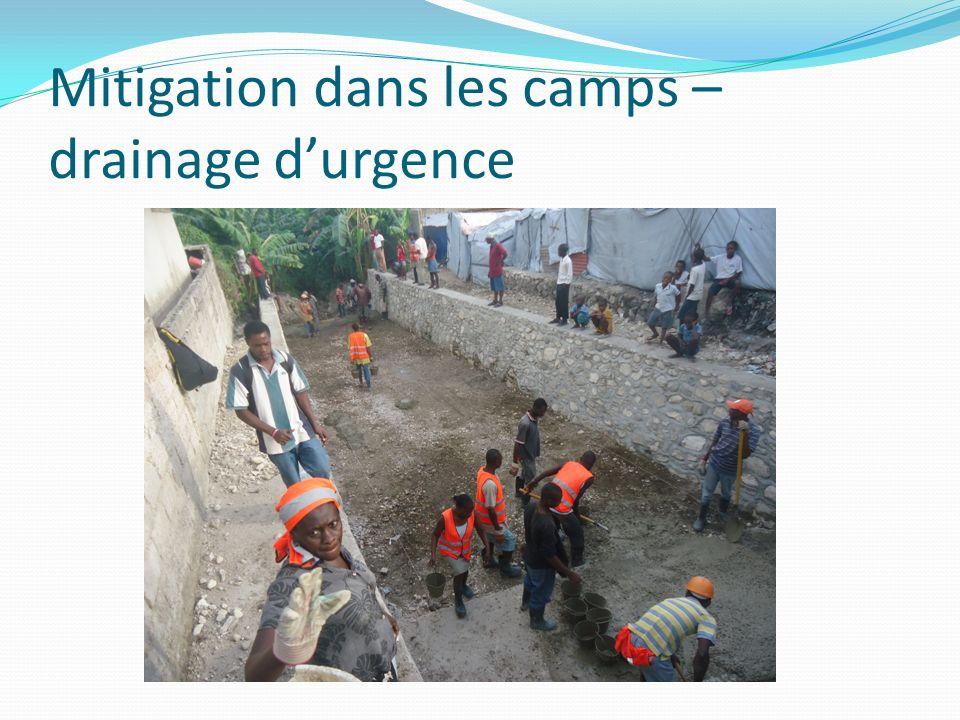 Mitigation dans les camps – drainage durgence