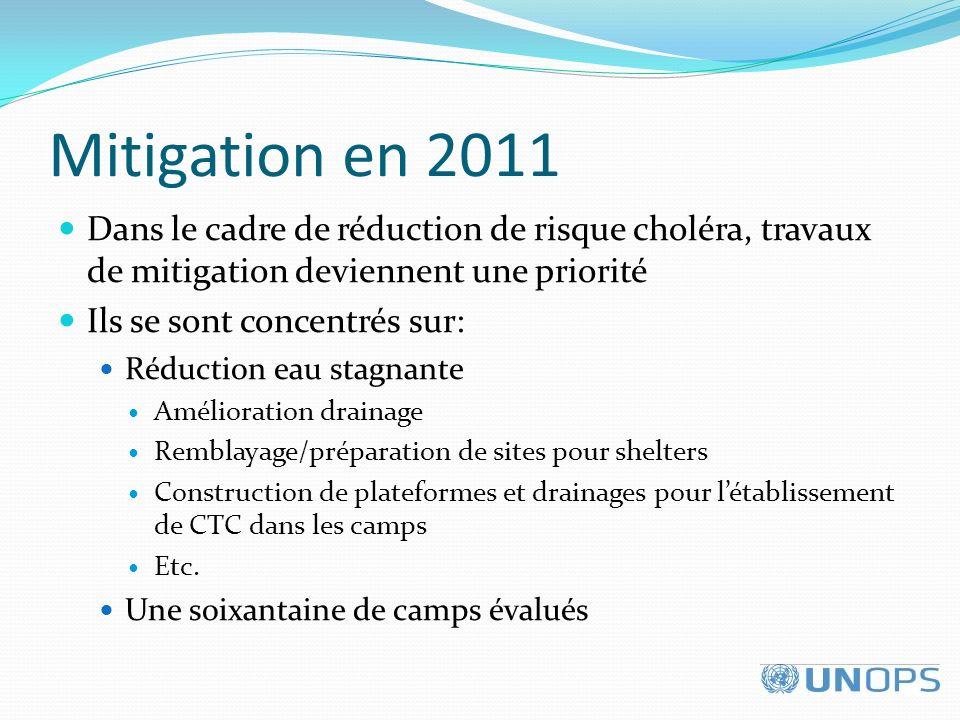 Mitigation en 2011 Dans le cadre de réduction de risque choléra, travaux de mitigation deviennent une priorité Ils se sont concentrés sur: Réduction eau stagnante Amélioration drainage Remblayage/préparation de sites pour shelters Construction de plateformes et drainages pour létablissement de CTC dans les camps Etc.