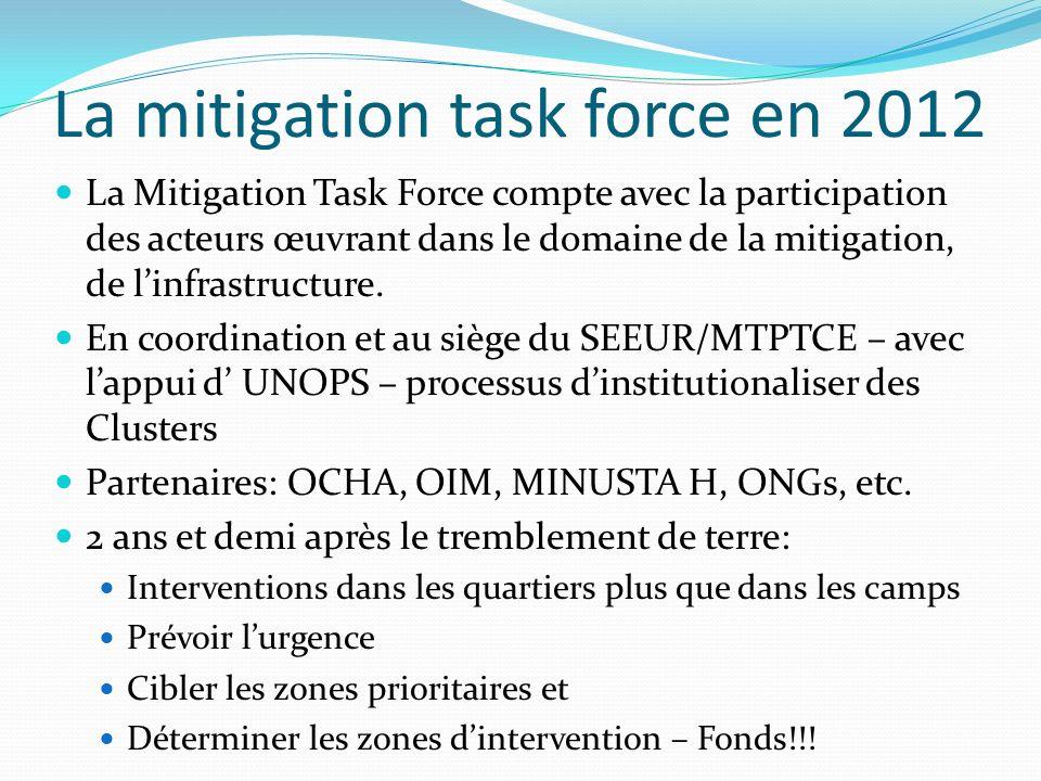 La mitigation task force en 2012 La Mitigation Task Force compte avec la participation des acteurs œuvrant dans le domaine de la mitigation, de linfrastructure.