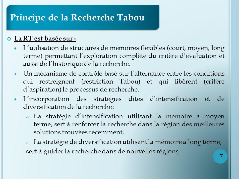 La RT est basée sur : Lutilisation de structures de mémoires flexibles (court, moyen, long terme) permettant lexploration complète du critère dévaluation et aussi de lhistorique de la recherche.