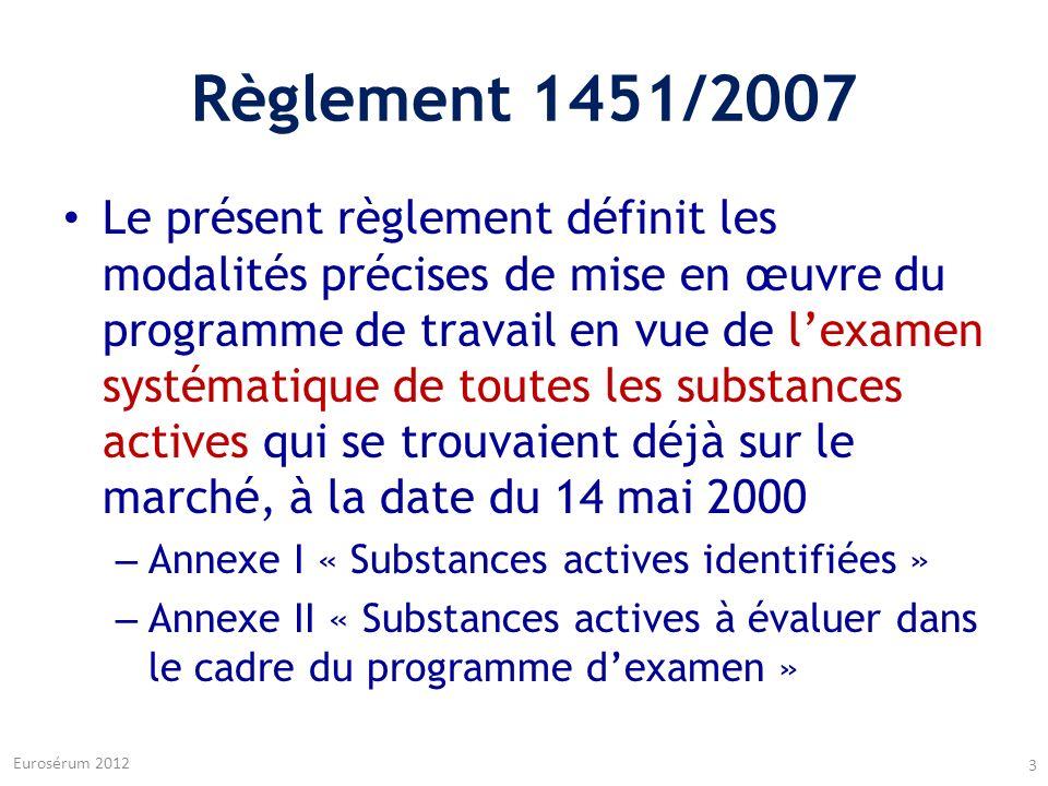 Règlement 1451/2007 Le présent règlement définit les modalités précises de mise en œuvre du programme de travail en vue de lexamen systématique de tou