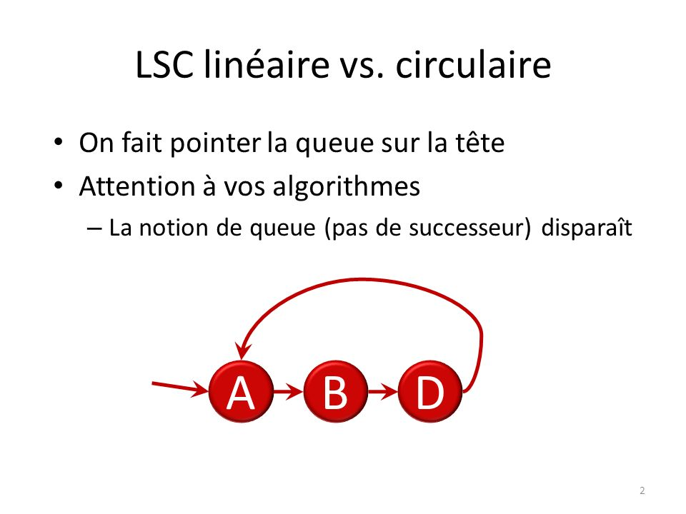 LSC linéaire vs. circulaire 2 On fait pointer la queue sur la tête Attention à vos algorithmes – La notion de queue (pas de successeur) disparaît ABD