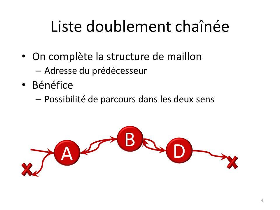 Liste doublement chaînée 4 On complète la structure de maillon – Adresse du prédécesseur Bénéfice – Possibilité de parcours dans les deux sens A B D