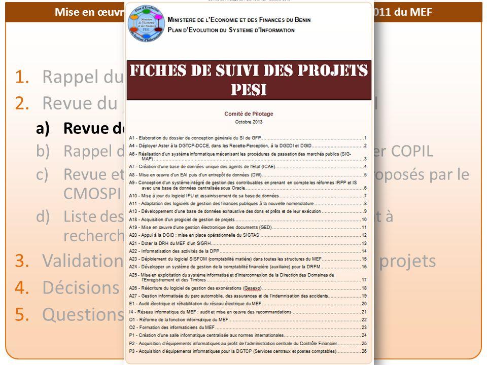 Mise en œuvre du Plan dEvolution du Système dInformation 2011 du MEF Validation des 14 nouveaux projets PROJETS DE LA DGB X6 Migrer SIGFIP en technologies WEB X11 Help Desk SI DGB PROJETS DE LIGF X19 Déployer GMISSION PROJETS TRANSVERSAUX (mise en œuvre par DOIP) X12 Intranet du MEF X13 Allo service MEF (serveur vocal d information) PROJETS DU PALAIS DES CONGRES X1Informatisation réservation et vente des salles UGR, CSSFD, LNB, CENAFOC, CAA, CELLULE FED, DPP, CONTRÔLE FINANCIER, DRFM, DNCMP, DRH, DGML, DGAE Pas de nouveaux projets
