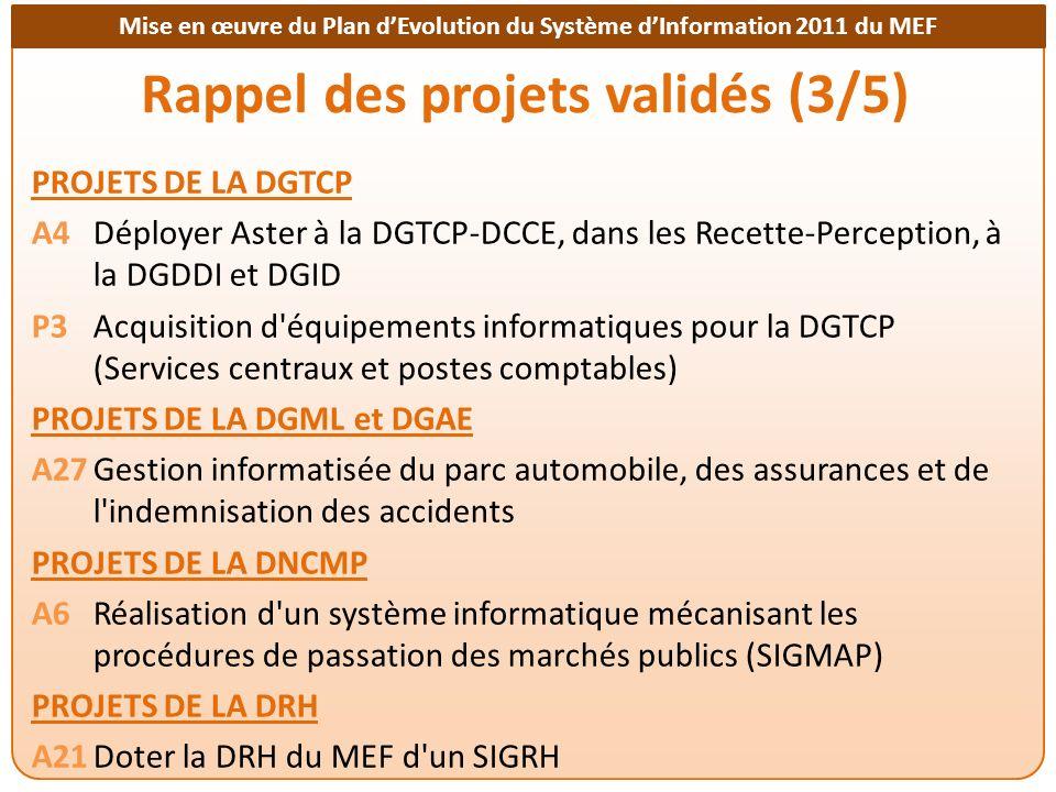 Mise en œuvre du Plan dEvolution du Système dInformation 2011 du MEF Rappel des projets validés (4/5) PROJETS DE LA DOIP O1Réforme de la fonction informatique du MEF O2Formation des informaticiens du MEF S1Politique de gestion et norme techniques du SI (dont PSSI) PROJETS DE LA CELLULE FED et DPP A18Acquisition dun progiciel de gestion de projets PROJETS DE LA DPP A22Informatisation des activités de la DPP PROJETS DU CONTRÔLE FINANCIER P2Acquisition d équipements informatiques au profit de l administration centrale du Contrôle Financier