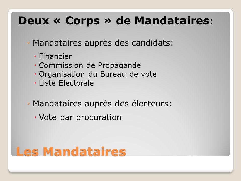 Les Mandataires Deux « Corps » de Mandataires : Mandataires auprès des candidats: Financier Commission de Propagande Organisation du Bureau de vote Liste Electorale Mandataires auprès des électeurs: Vote par procuration