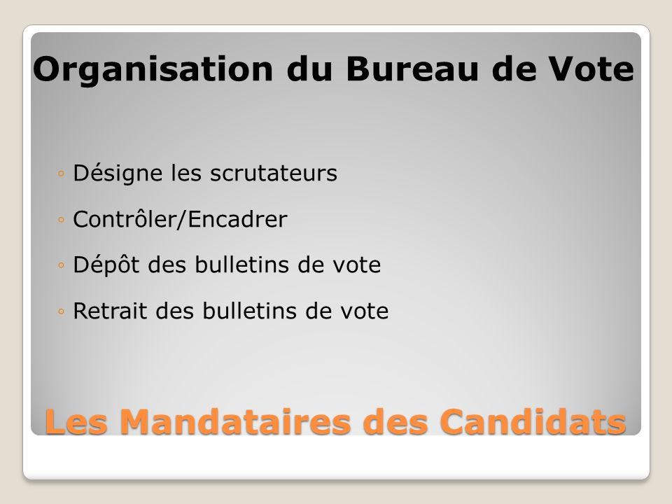 Les Mandataires des Candidats Organisation du Bureau de Vote Désigne les scrutateurs Contrôler/Encadrer Dépôt des bulletins de vote Retrait des bulletins de vote