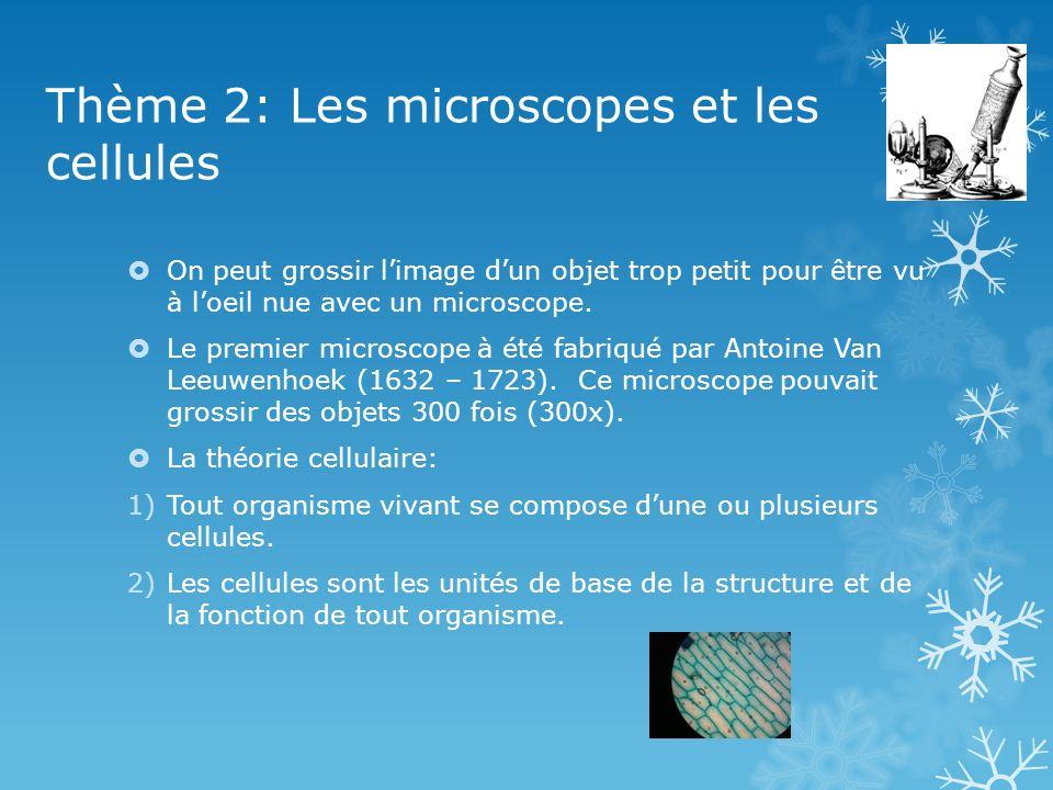 Thème 2: Les microscopes et les cellules On peut grossir limage dun objet trop petit pour être vu à loeil nue avec un microscope. Le premier microscop