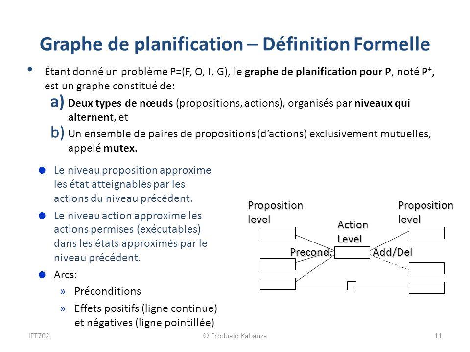 Graphe de planification – Définition Formelle Étant donné un problème P=(F, O, I, G), le graphe de planification pour P, noté P +, est un graphe const