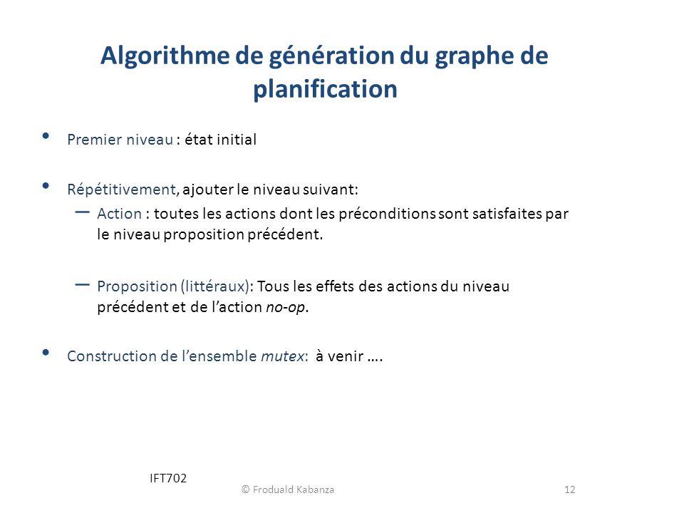 Algorithme de génération du graphe de planification Premier niveau : état initial Répétitivement, ajouter le niveau suivant: – Action : toutes les act