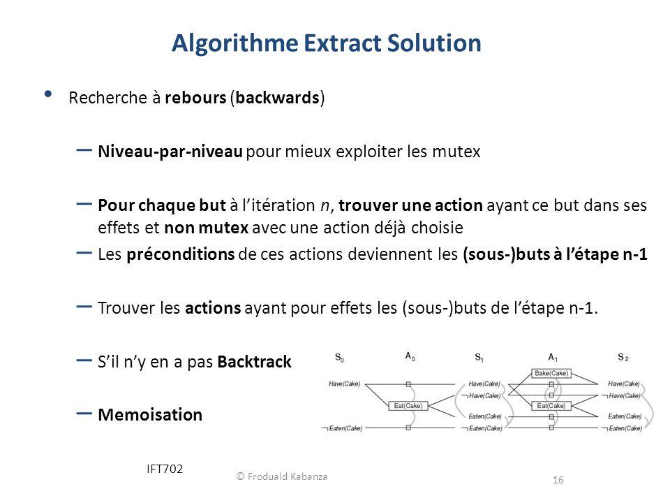 Algorithme Extract Solution Recherche à rebours (backwards) – Niveau-par-niveau pour mieux exploiter les mutex – Pour chaque but à litération n, trouv