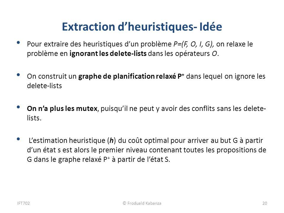 Extraction dheuristiques- Idée Pour extraire des heuristiques dun problème P=(F, O, I, G), on relaxe le problème en ignorant les delete-lists dans les