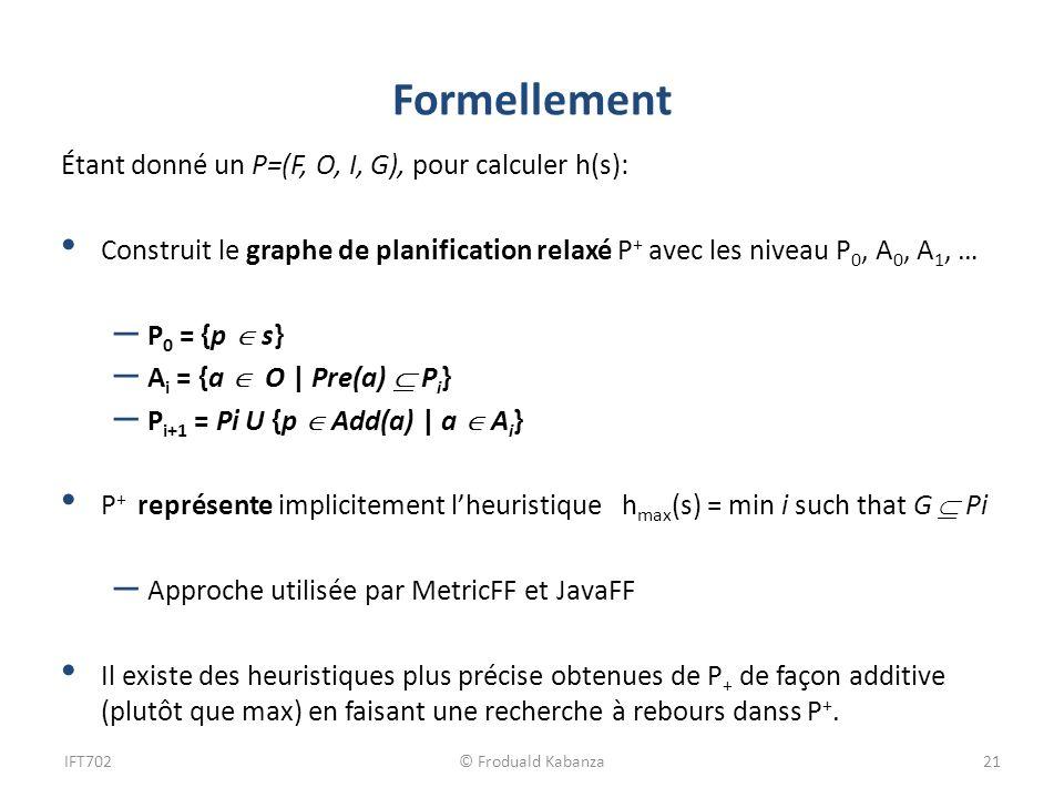 Formellement Étant donné un P=(F, O, I, G), pour calculer h(s): Construit le graphe de planification relaxé P + avec les niveau P 0, A 0, A 1, … – P 0