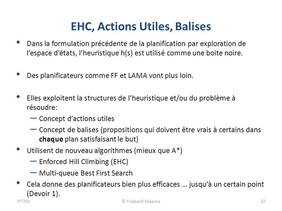 EHC, Actions Utiles, Balises Dans la formulation précédente de la planification par exploration de lespace détats, lheuristique h(s) est utilisé comme