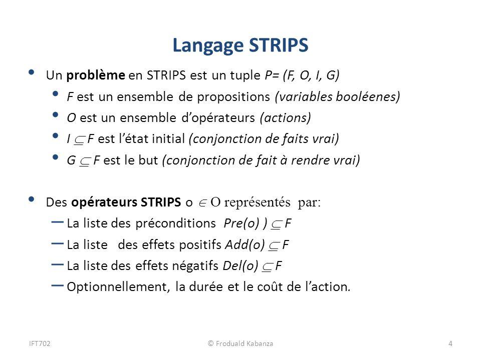 Langage STRIPS Un problème en STRIPS est un tuple P= (F, O, I, G) F est un ensemble de propositions (variables booléenes) O est un ensemble dopérateur