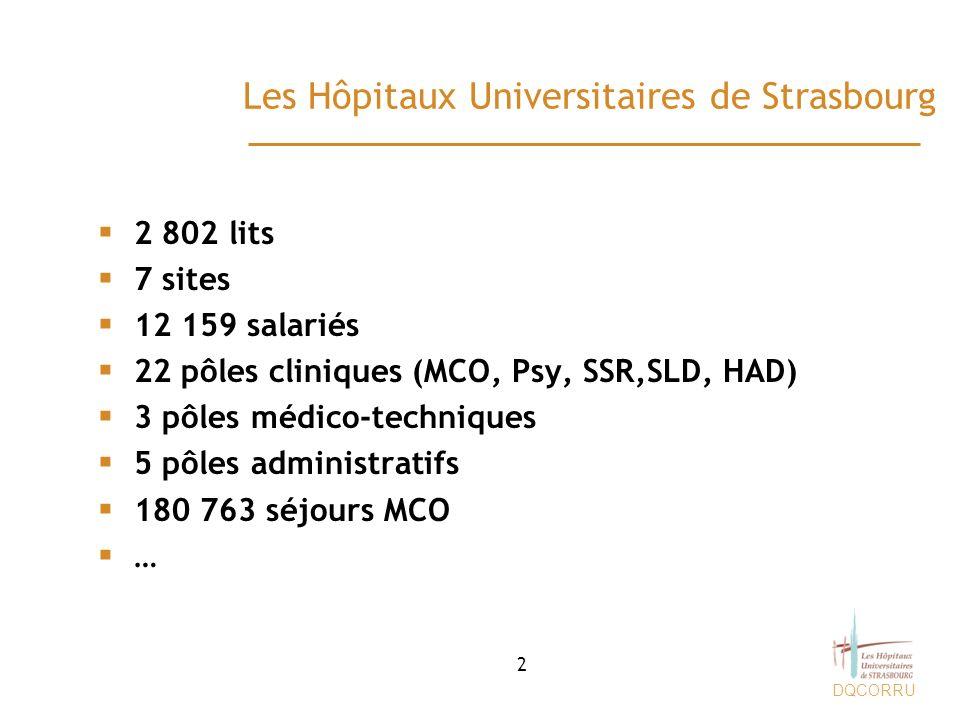 DQCORRU Les Hôpitaux Universitaires de Strasbourg 2 802 lits 7 sites 12 159 salariés 22 pôles cliniques (MCO, Psy, SSR,SLD, HAD) 3 pôles médico-techni