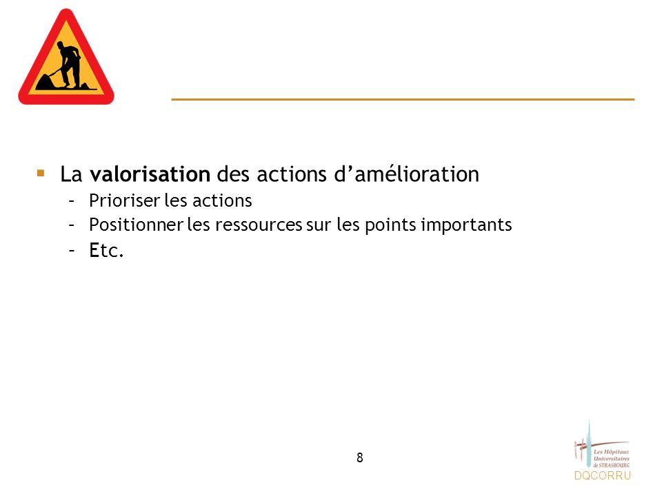 DQCORRU Le programme damélioration continue Un état des lieux permanent sur tous les processus et un outil stratégique les HUS et pour les pôles Pour linstitution : Meilleure identification des priorités et aide à la décision : –Actions institutionnelles (29%)/ actions de terrain (71%) –Des actions de terrain « remarquables », –Des dynamiques de terrain à coordonner, mutualiser, partager (journées « Dynamiques ») –Des actions valorisées en EPP ou DPC –Des thématiques « orphelines » –Le déploiement dune culture « gestion de projet » –Une convergence vers la cartographie des processus 19