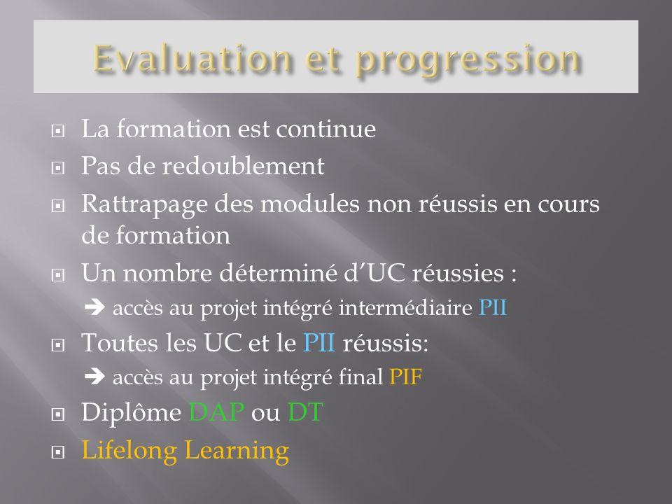 La formation est continue Pas de redoublement Rattrapage des modules non réussis en cours de formation Un nombre déterminé dUC réussies : accès au pro