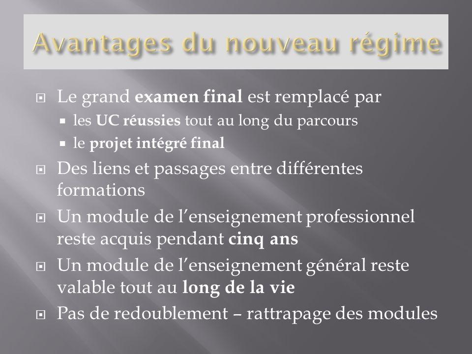 Le grand examen final est remplacé par les UC réussies tout au long du parcours le projet intégré final Des liens et passages entre différentes format