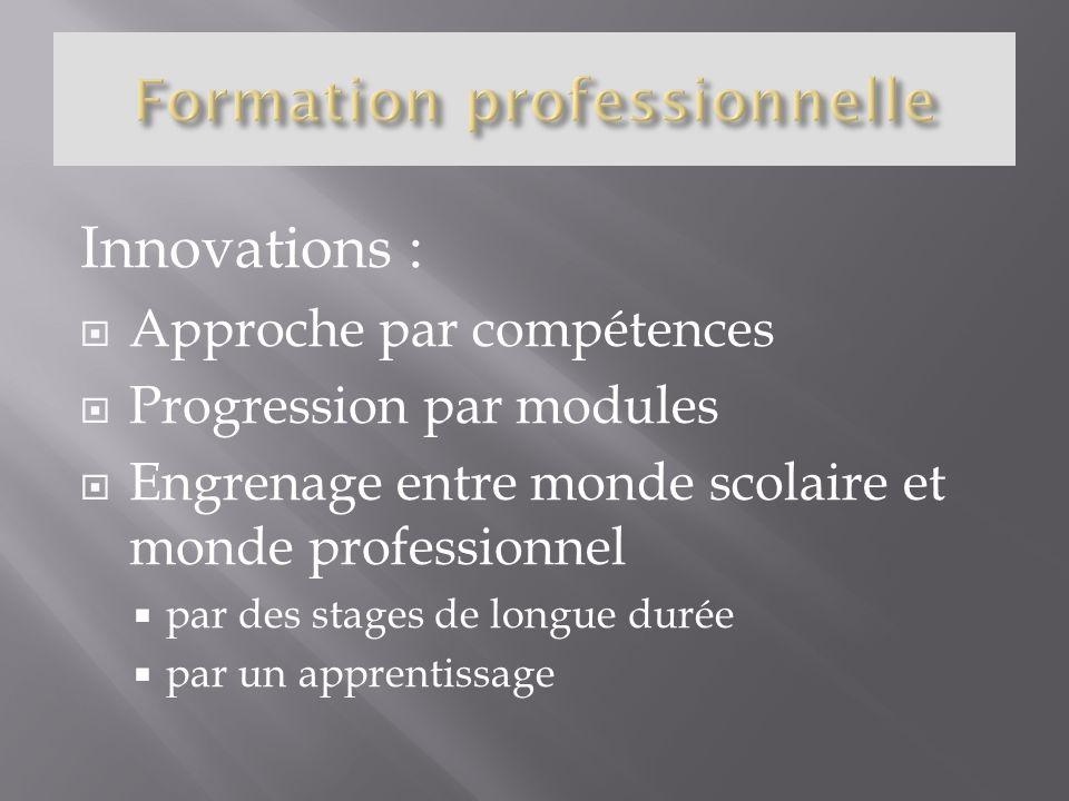 Innovations : Approche par compétences Progression par modules Engrenage entre monde scolaire et monde professionnel par des stages de longue durée pa