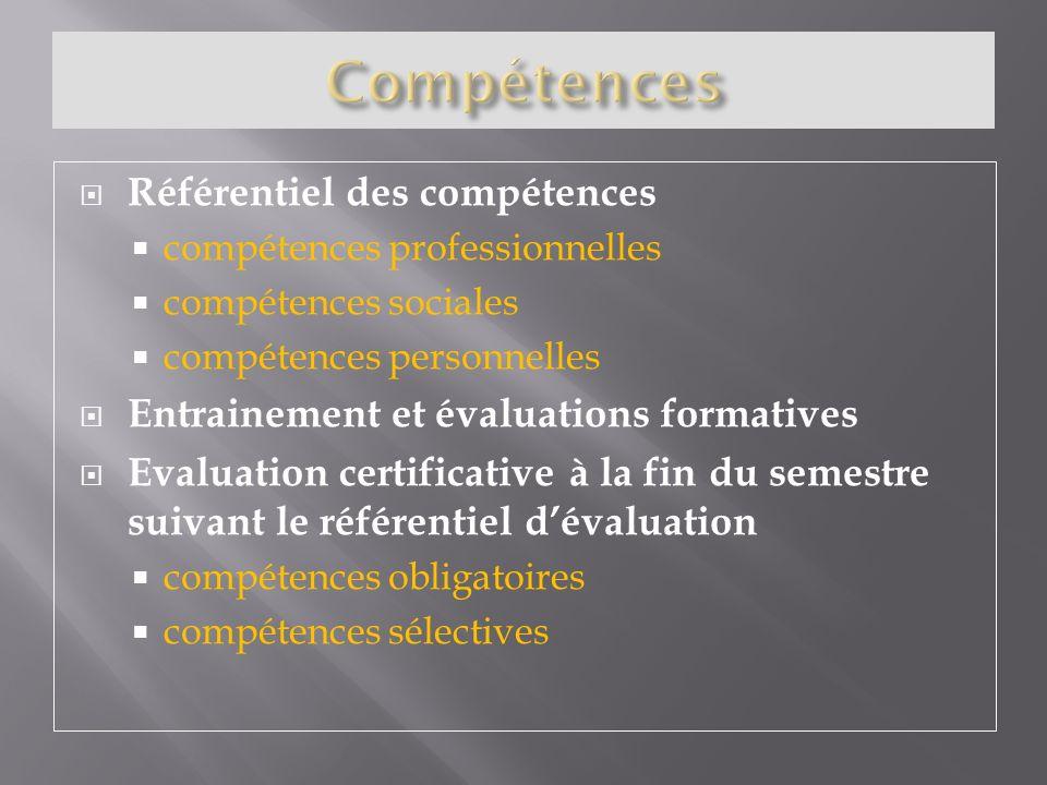 Référentiel des compétences compétences professionnelles compétences sociales compétences personnelles Entrainement et évaluations formatives Evaluati