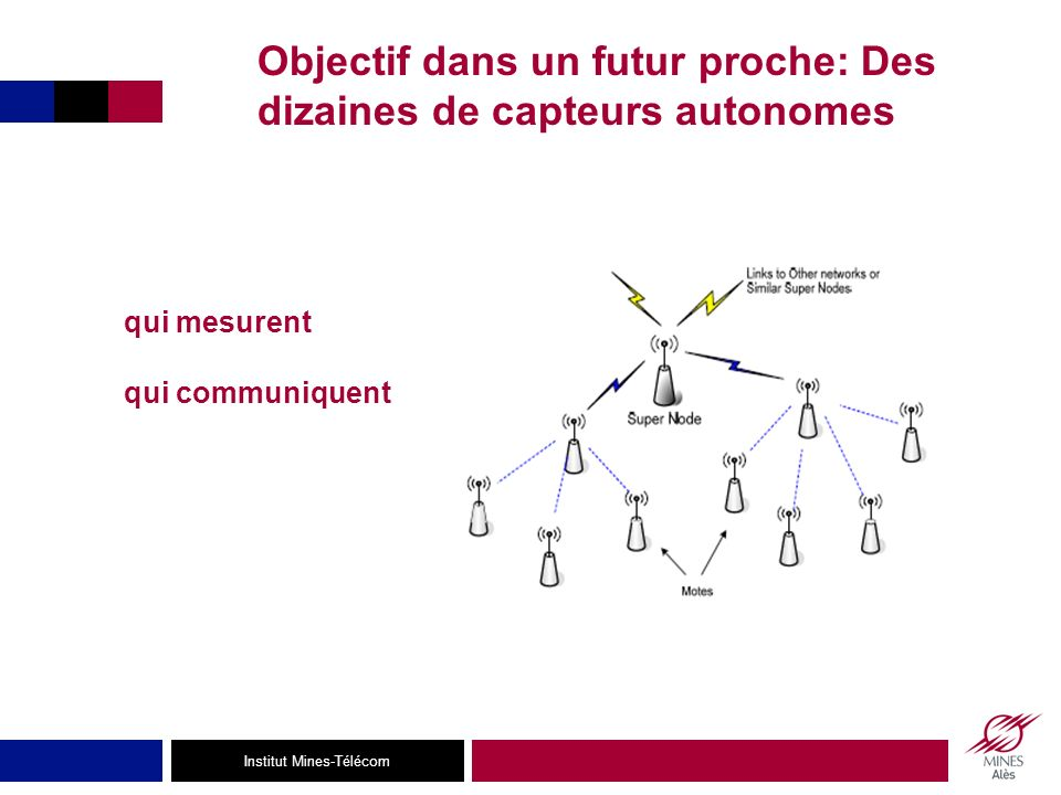 Institut Mines-Télécom Objectif dans un futur proche: Des dizaines de capteurs autonomes qui mesurent qui communiquent