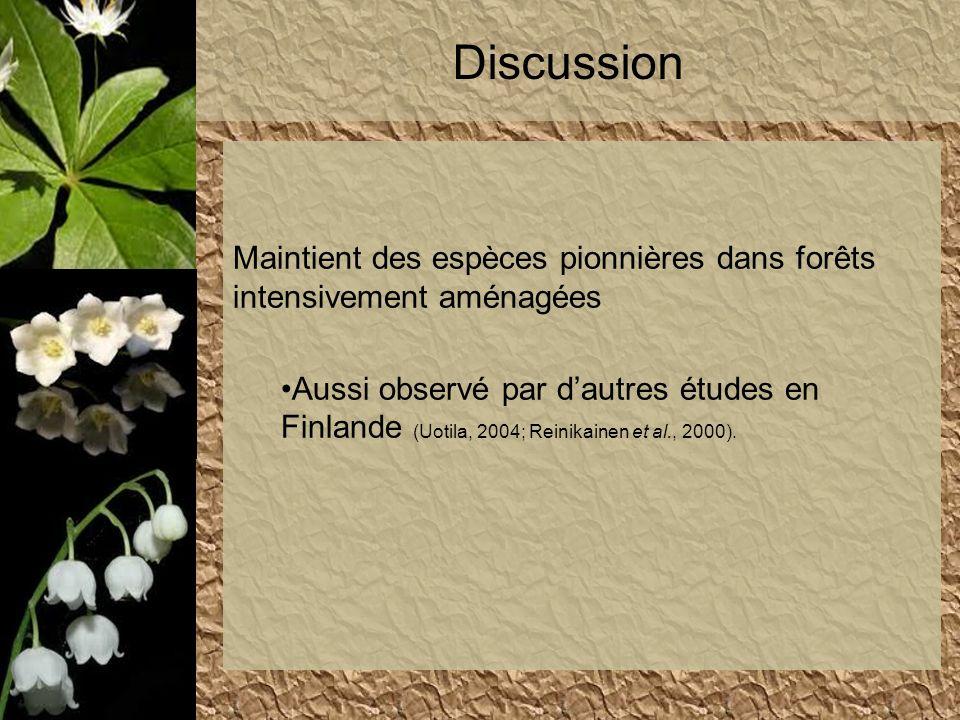 Discussion Maintient des espèces pionnières dans forêts intensivement aménagées Aussi observé par dautres études en Finlande (Uotila, 2004; Reinikaine