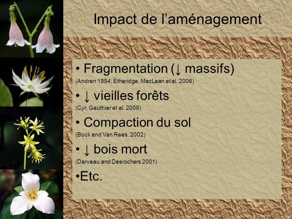 Impact de laménagement Fragmentation ( massifs) (Andren 1994; Etheridge, MacLean et al. 2006) vieilles forêts (Cyr, Gauthier et al. 2009) Compaction d